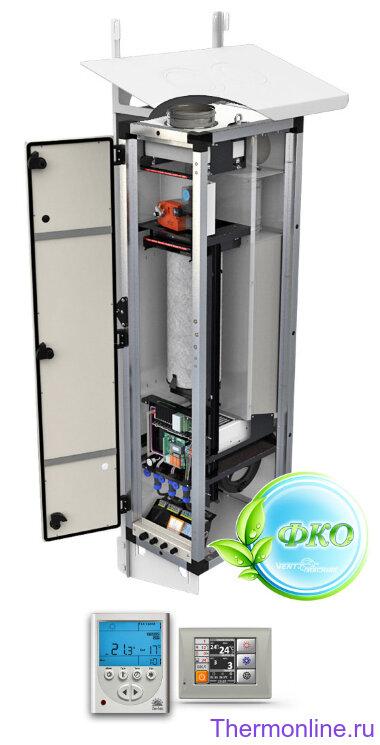 Приточная вентиляционная установка VENTMACHINE ПВУ-500 EC GTC